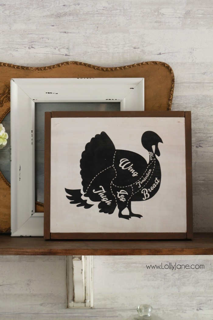 Happy Holidays Thanksgiving Turkey Butcher Chart Sign
